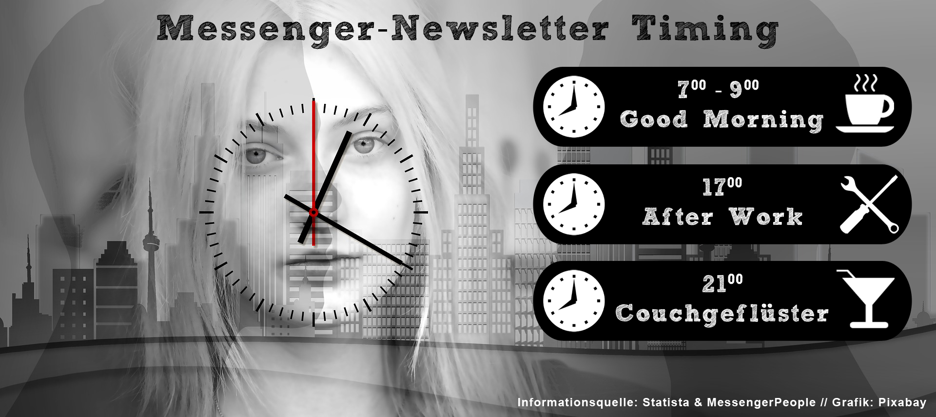 Schaubild: Messenger-Newsletter Timing
